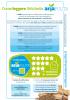 Come si legge la certificazione AriaPulita